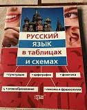 Пособие по русскому языку Смоленск